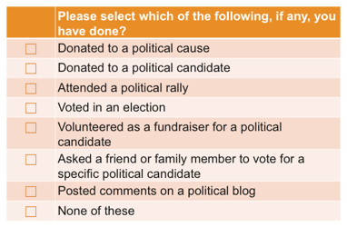 blog some results from political social survey
