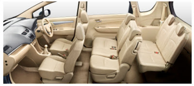 gambar interior suzuki ertiga ac single dan double blower