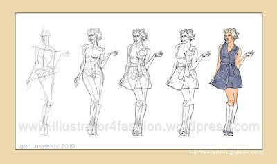 figurin de modas, como hacer dibujo de figurines