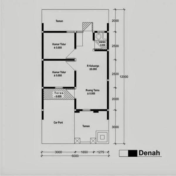 Sketsa Rumah Minimalis Type 36 Terbaru 2014