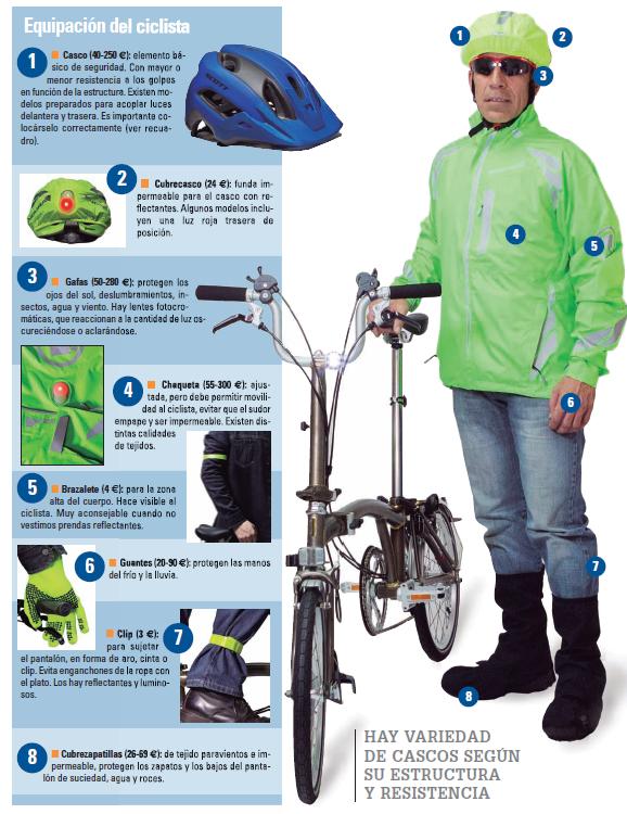 Vestuario ciclista