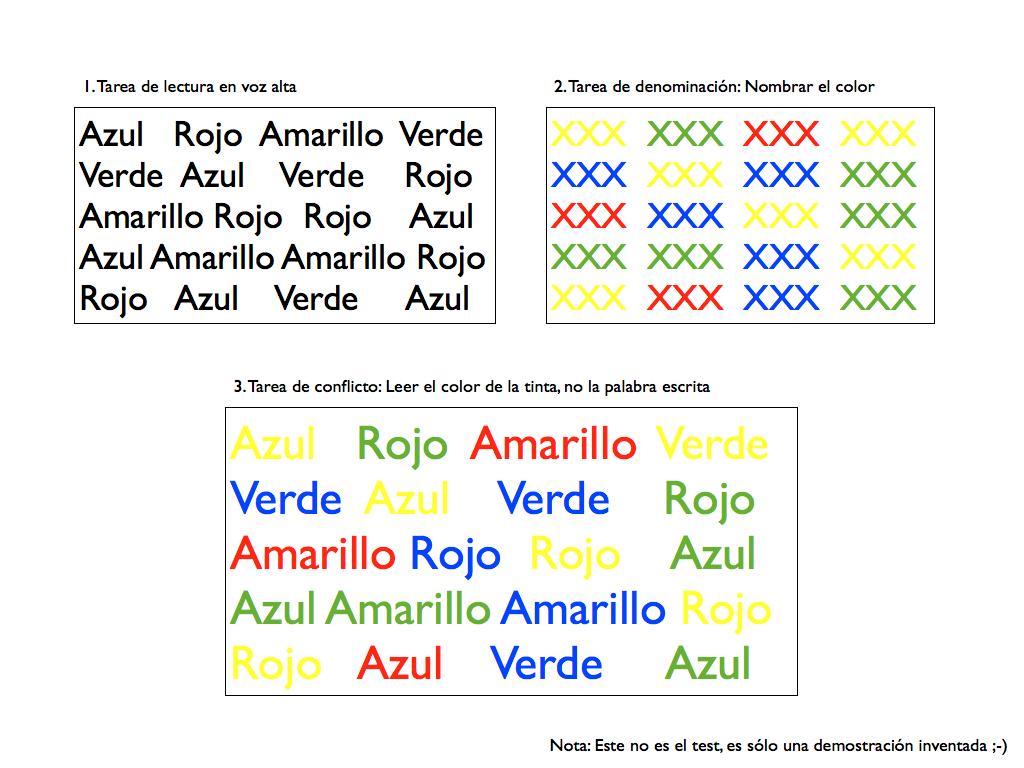 Psicología y neurociencia en español: Azul en verde, verde en ...