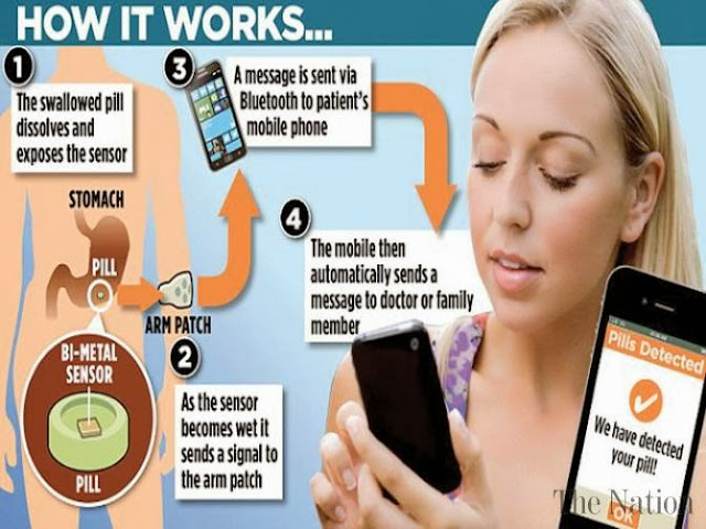 The Pill That Can Text From Inside The Body