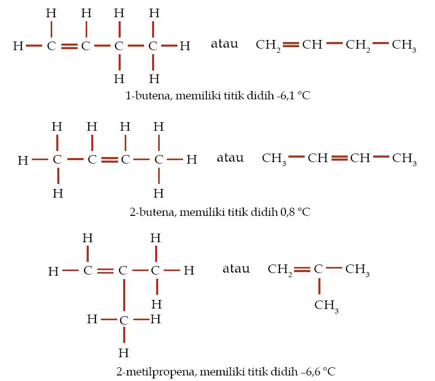 Titik Didih Dan Keisomeran Senyawa Hidrokarbon Alkana Alkena Dan Alkuna