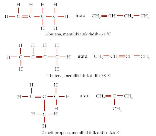 isomer C4H8 butena alkena