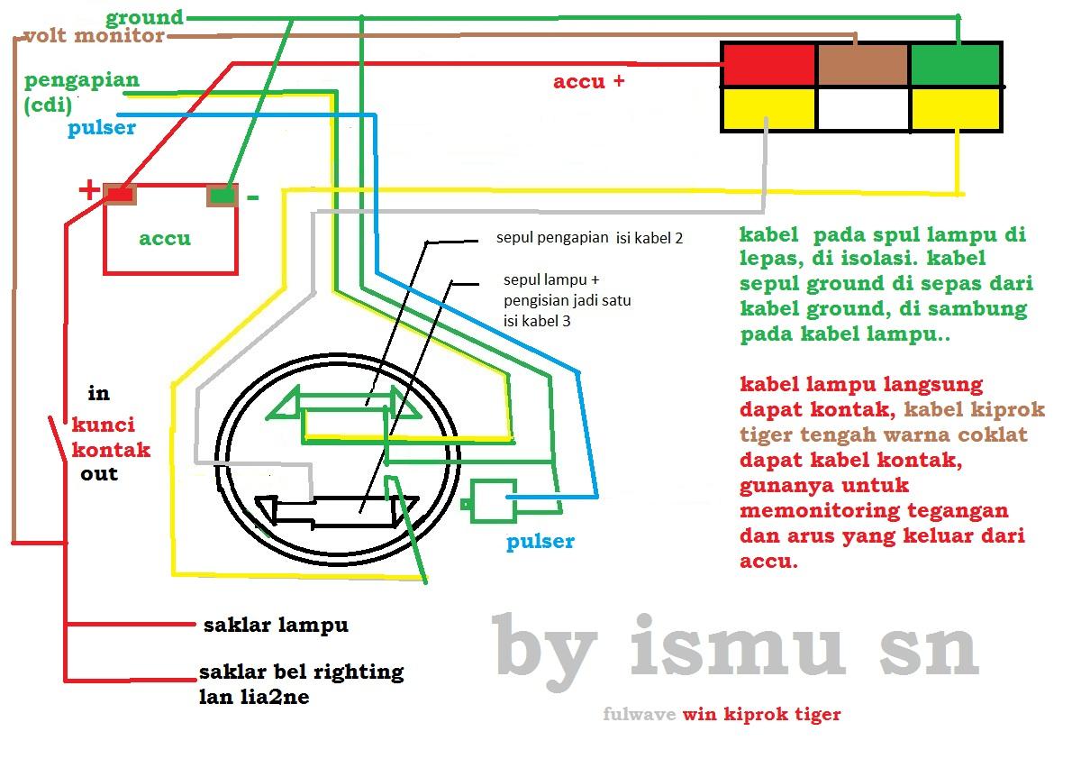 Kumpulan gambar wiring diagram sepeda motor terbaru codot modifikasi diagram skema kiprok gelombang penuh kursus mekanik nuansa motor cheapraybanclubmaster Image collections
