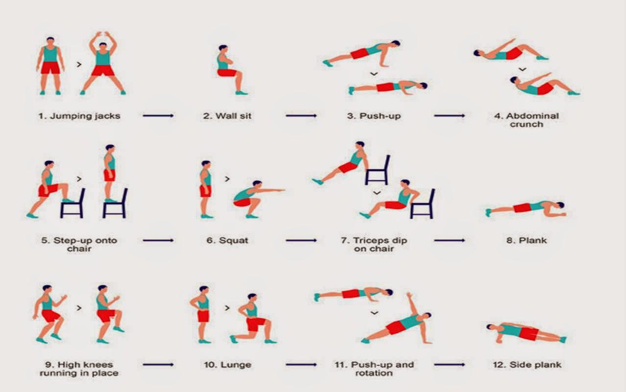Circuito Hiit : Proyecto fit minutos para un cuerpo fitness