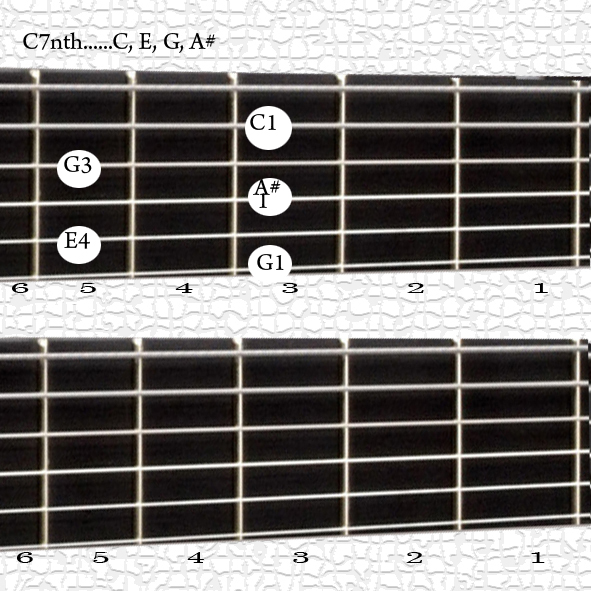 Shaju\'s Guitar Lessons: C chord positions in Guitar