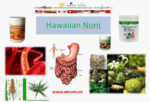 Thực phẩm chức năng Hawaiian Noni Unicity