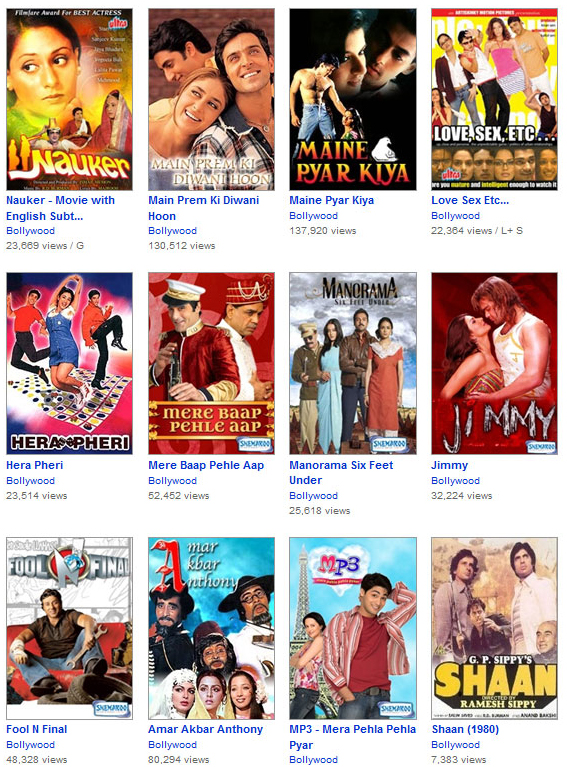 Bollywood box office collection 2013 report with cost - Top bollywood movies box office collection ...