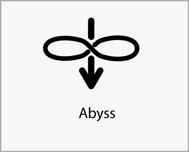 Abyss The Wells Of Darkness Dndbehindthescreen