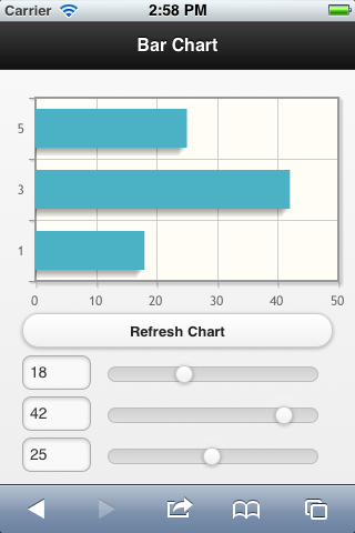 The rock n coder jquery mobile charts - Jquery reload div ...