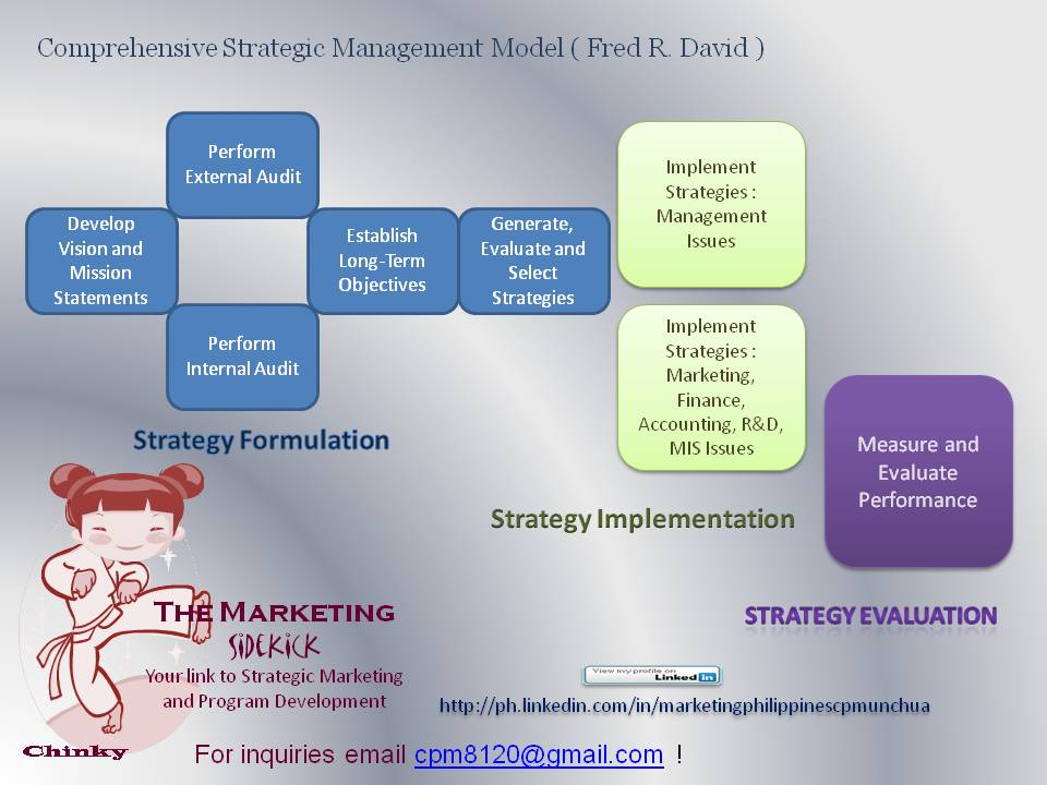 generate evaluate and select strategies To ensure your company uses effective marketing strategies, you need to evaluate them based on factors like changes in sales, responses to questionnaires and progress towards meeting the company's strategic goals.