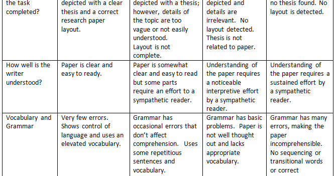 making thesis corrections This resource provides tips for creating a thesis statement and examples of different types of thesis statements.