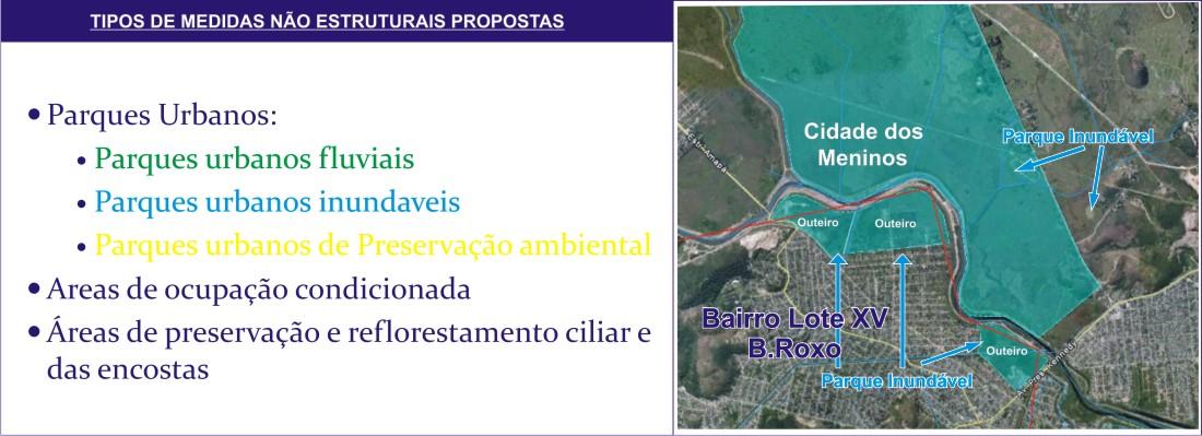 Medidas não estruturais Cidade dos Meninos/D.Caxias.