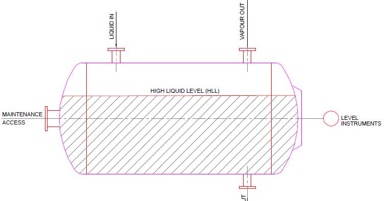 piping layout considerations    piping    engineering    piping       layout    drums and vessel     piping    engineering    piping       layout    drums and vessel