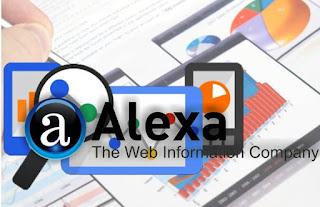 Cara Alexa Memberi Ranking pada Sebuah Website