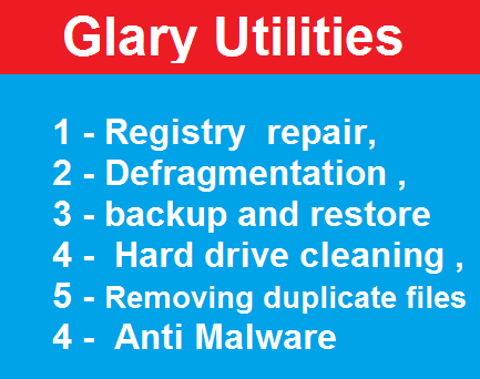 Glarysoft Utility4-An Effective Remedy for all Computer Problems