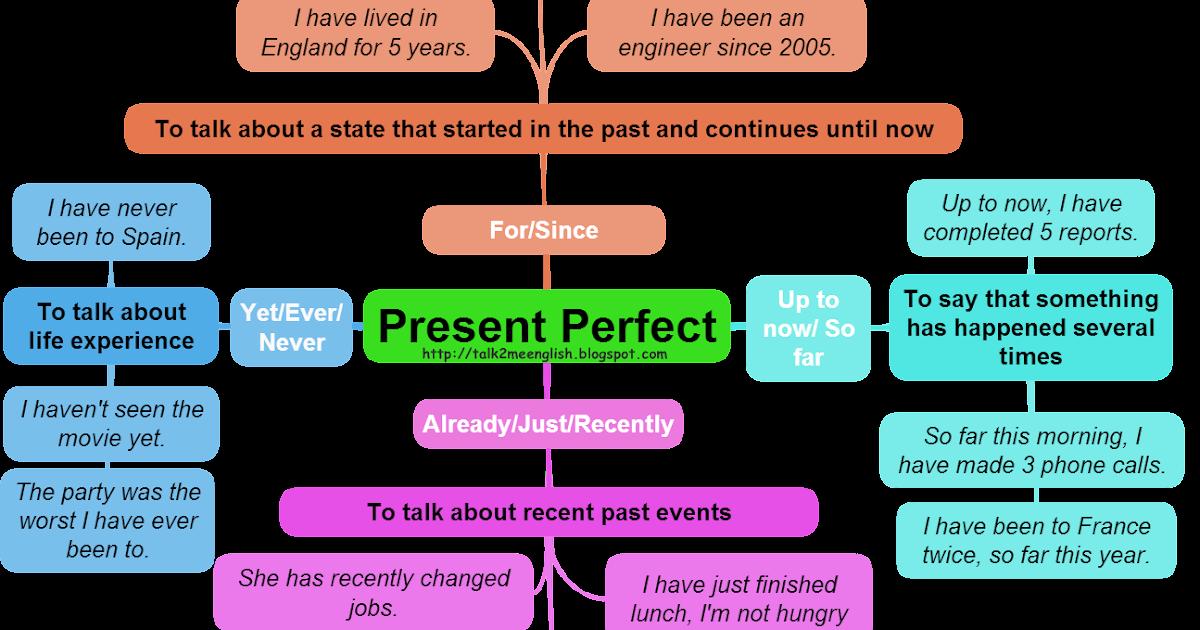 how to be a brilliant english teacher pdf