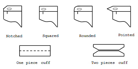 Cuff styles and types