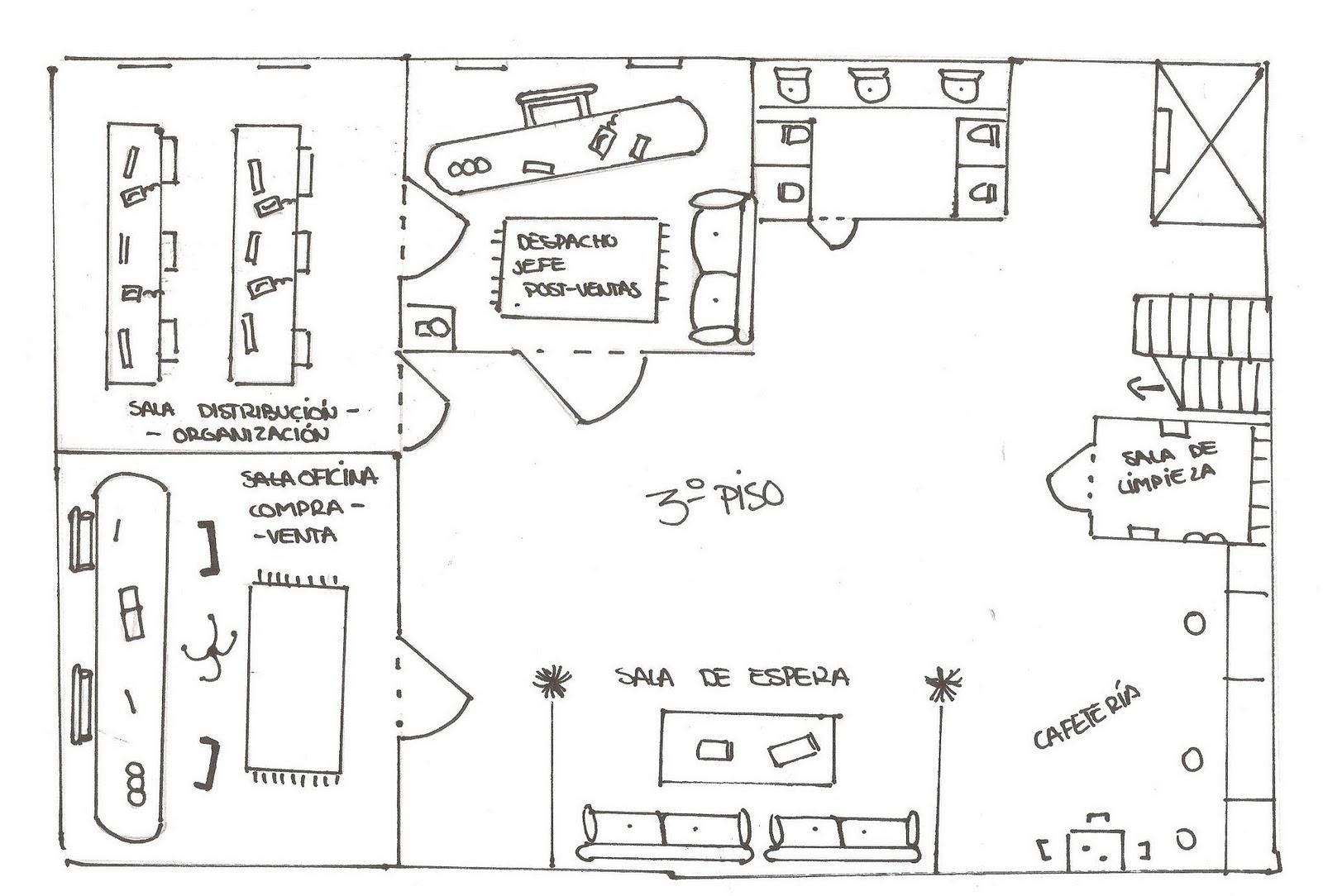 Saro creations planos de la empresa for Distribucion de oficinas en una empresa