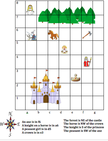 8b Online Grid References And Compass Directions