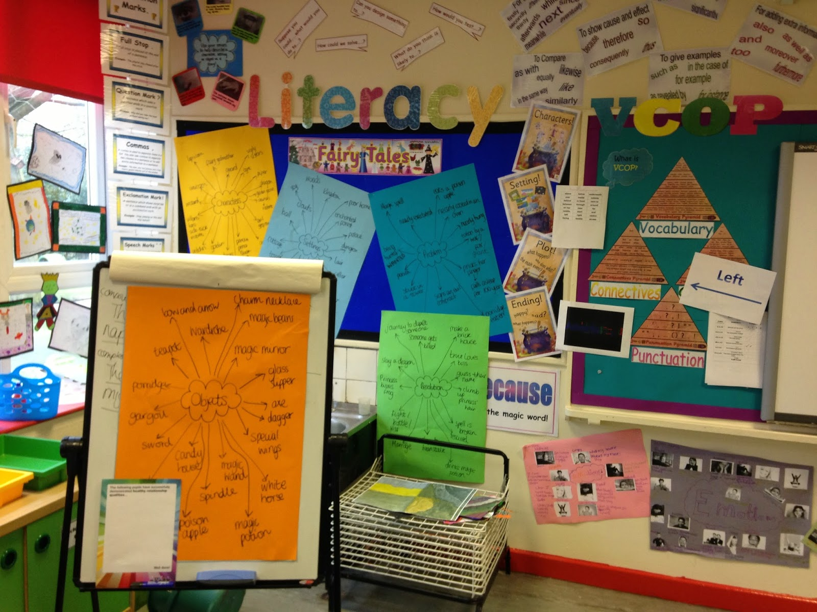 Creative Teaching Displays Variety Of Literacy Displays