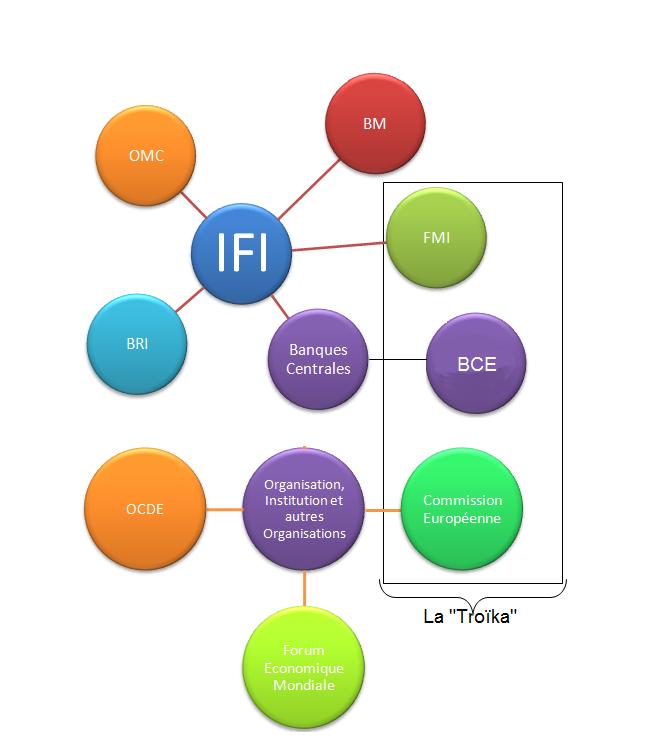 L'actualit� de l'Economie d�crypt�e: Petit Dictionnaire des ...