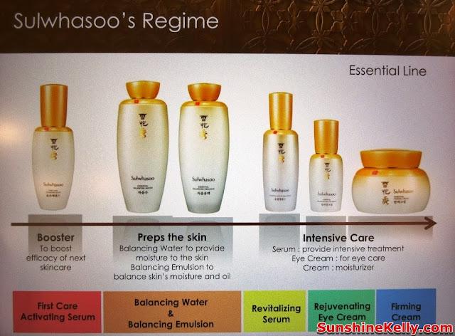 Sulwhasoo Essential Skincare Regime, Sulwhasoo Regime, Sulwhasoo Korea Luxury Skincare @ Parkson 1Utama, Sulwhasoo, Korea Luxury Skincare, Parkson 1Utama, korea skincare, 1 utama shopping centre