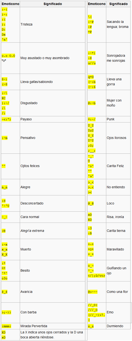 Qu significa en twitter las abreviaturas m s usadas for Que significa contemporaneo wikipedia