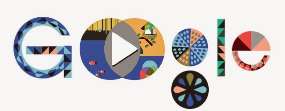 John Venn y el Aprendizaje Visual