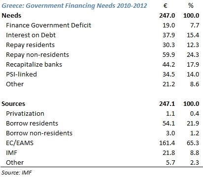 greek debt analysis