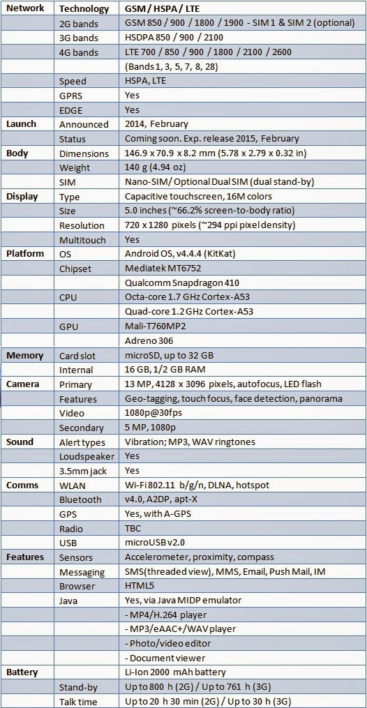 Harga HTC Desire 626 dan Spesifikasi Lengkap