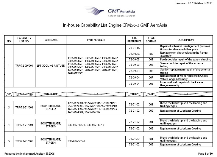 capability list engine of cfm56 3 gmf aeroasia indonesia click on the