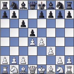 Partida de ajedrez Díez del Corral-Sanz, Lugo 1955, posición después de 3.f3!?
