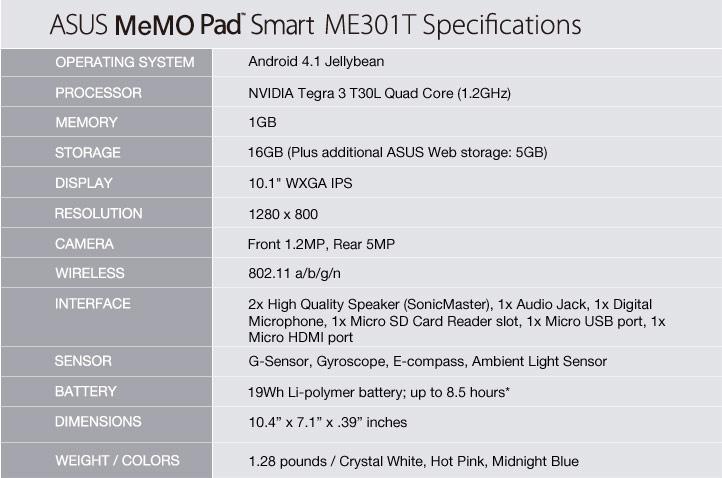 Spesifikasi dan Harga Asus MeMO Pad Smart 10
