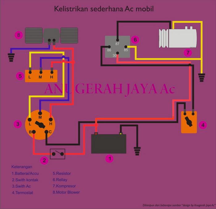 Diagram Kelistrikan sederhana Ac mobil Bengkel AC mobil ANUGERAH