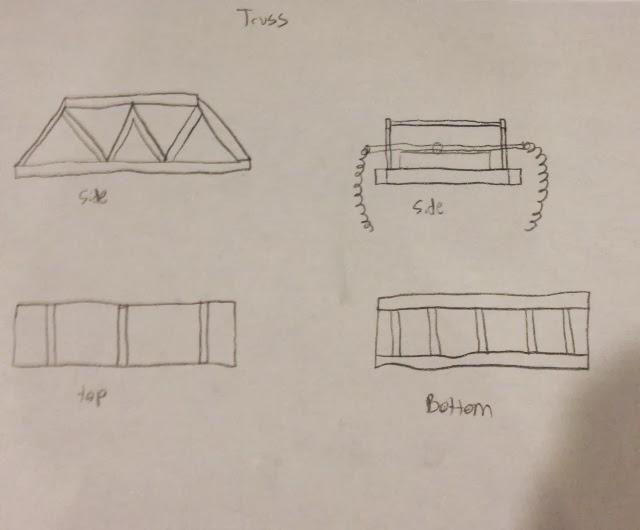 Physics Blog My Balsa Wood Bridge