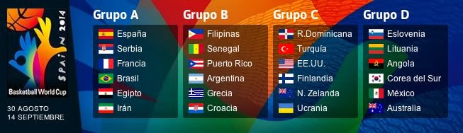 Calendario MundoBasket 2014 Mundial Basket 2014 España USA campeón ganador apuestas Estados Unidos baloncesto Pau Gasol