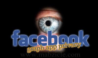 facebook graph app privacy