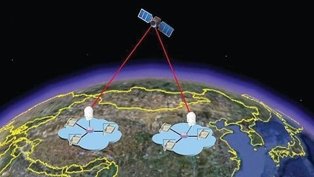 China a la cabeza de los ordenadores y sistemas de comunicación cuánticos.