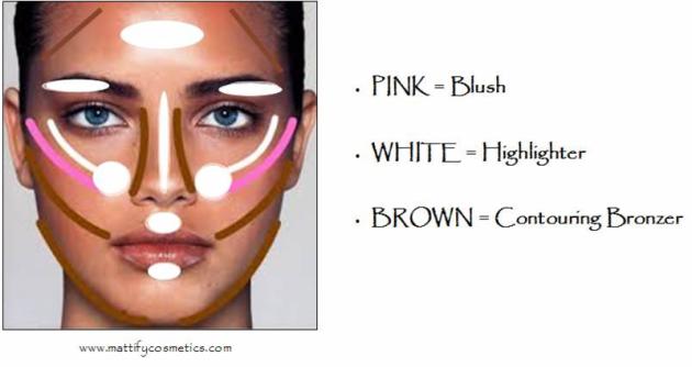 foto How to Apply Eye Makeup on Fair Skin