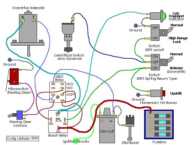 electric pto switch wiring diagram