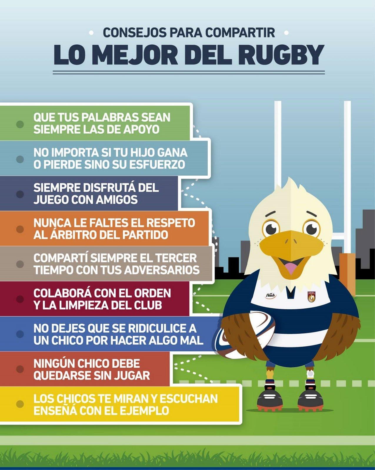 Lo mejor del Rugby