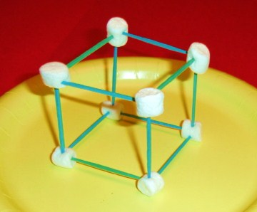 Learning ideas grades k 8 geometry making 3d shapes How to make 3d shapes