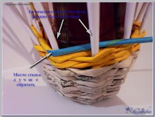 основной простой вид плетения