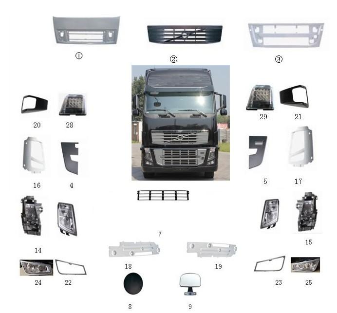 Volvo Truck Parts >> Volvo Truck Trailer Spare Parts