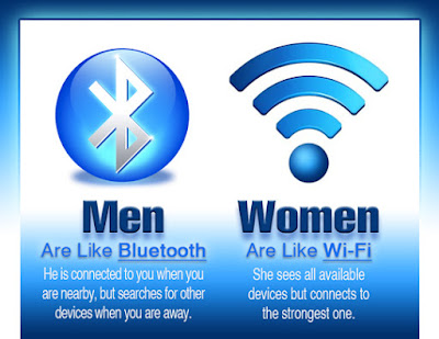 Men Are Bluetooth Women Are Like Wi-Fi