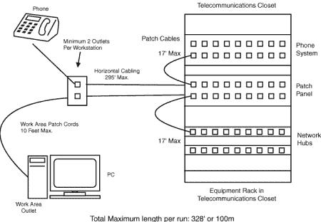 Cablingdiagram