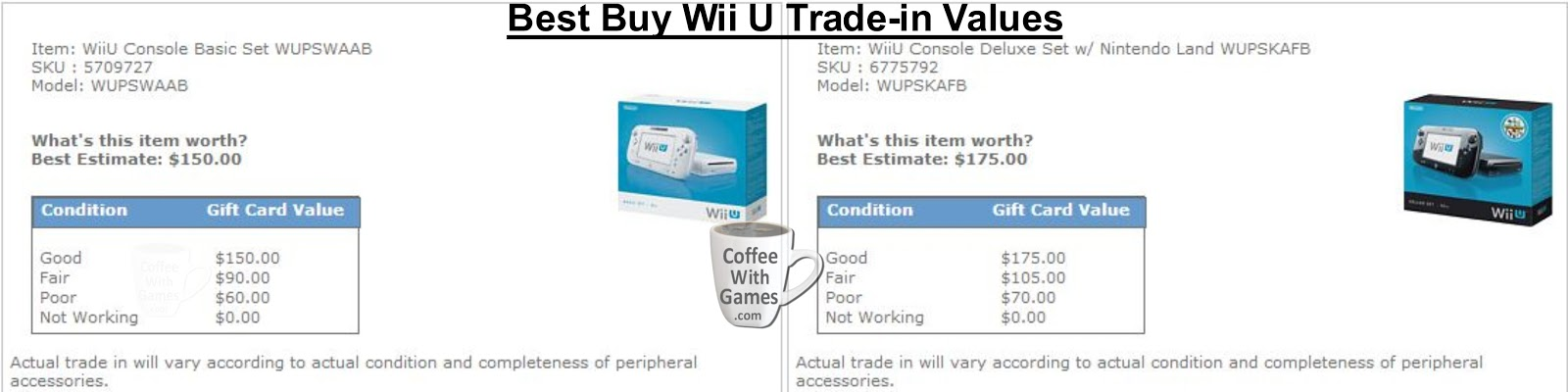 Sep 18,  · The trade-in value drops significantly when it comes to the original Xbox One, which is worth $ off. But, it's still better than a 3DS XL, Wii U or Vita, which all carry the same value of.